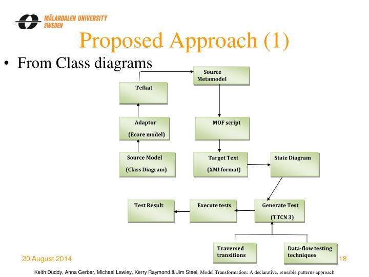 Proposed Approach (1)