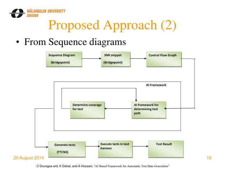 Proposed Approach (2)