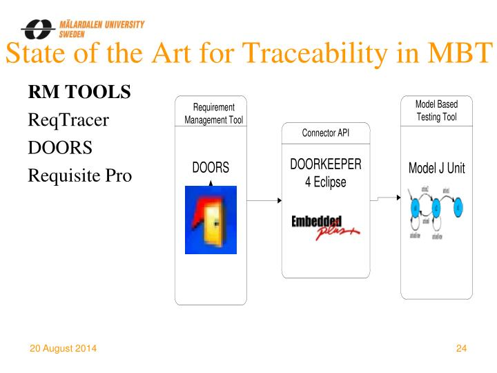 State of the Art for Traceability in MBT