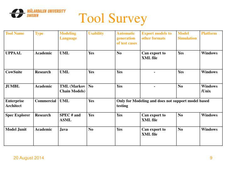 Tool Survey