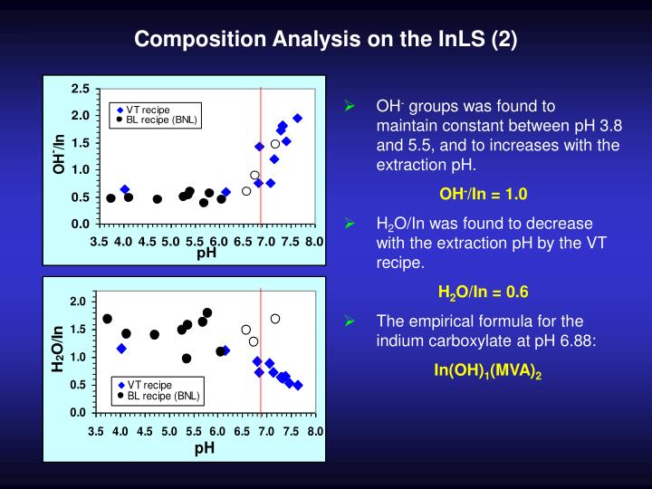 Composition Analysis on the InLS (2)