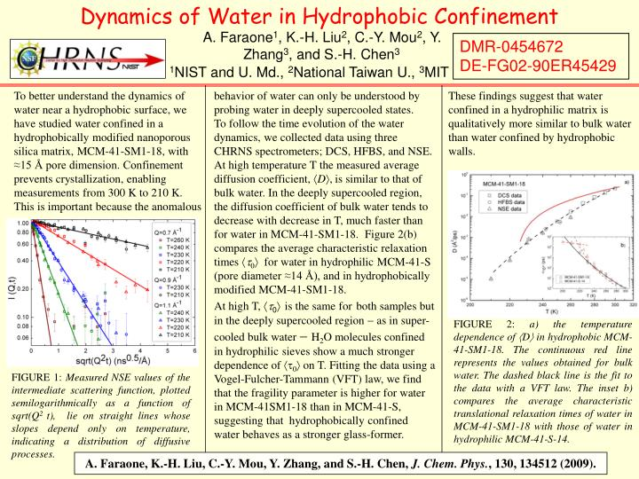 Dynamics of Water in Hydrophobic Confinement