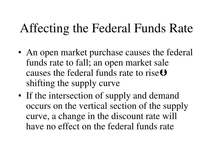 Affecting the Federal Funds Rate