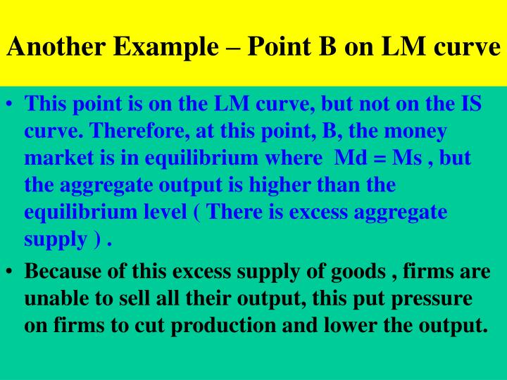 Another Example – Point B on LM curve