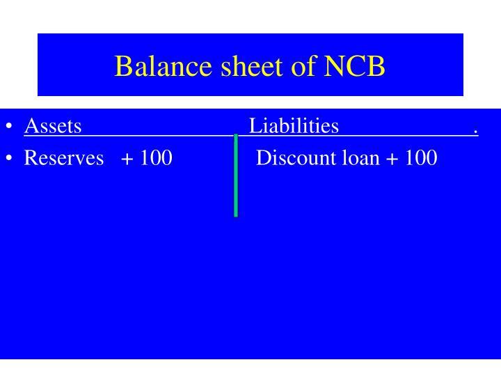 Balance sheet of NCB