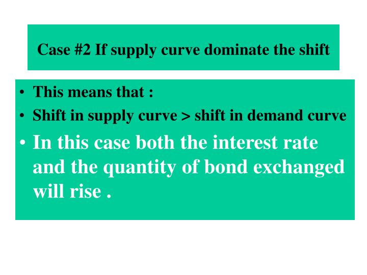 Case #2 If supply curve dominate the shift