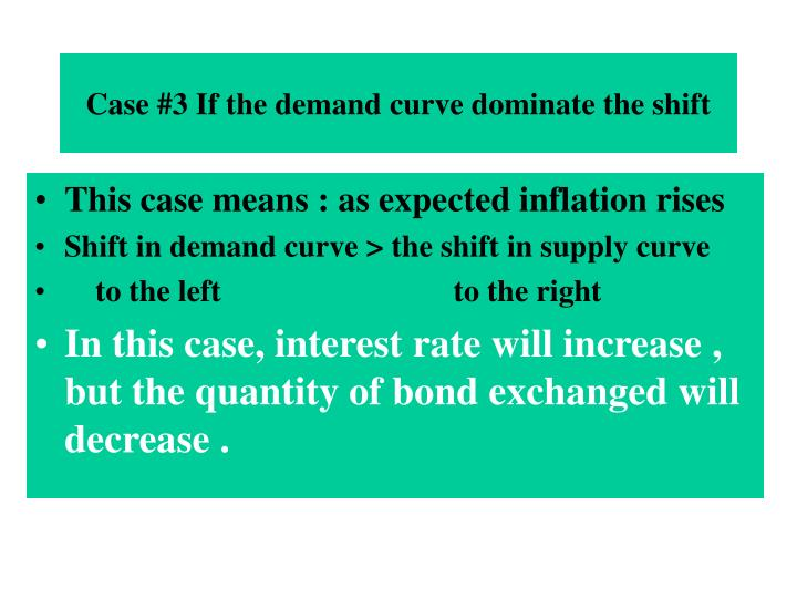Case #3 If the demand curve dominate the shift