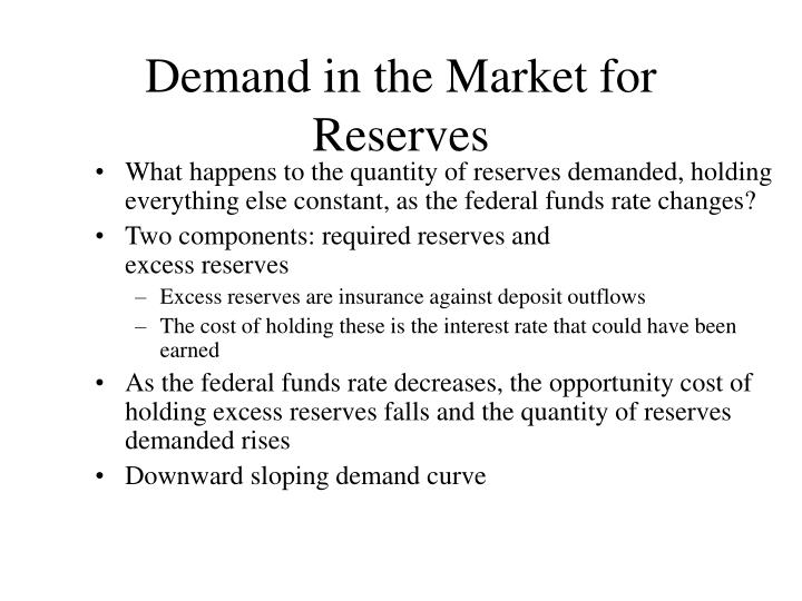 Demand in the Market for Reserves