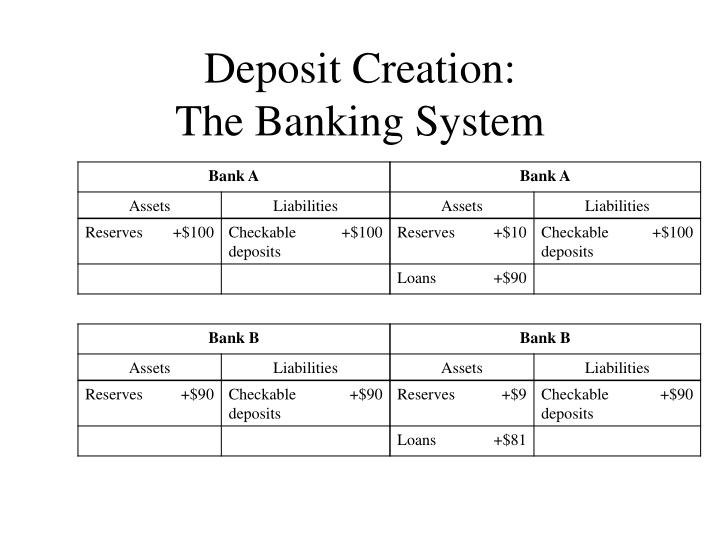 Deposit Creation: