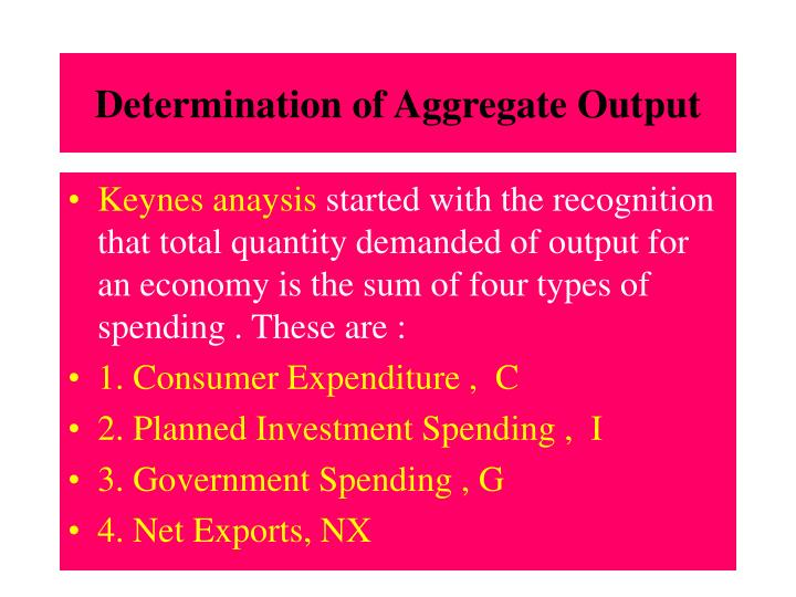 Determination of Aggregate Output