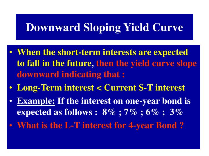 Downward Sloping Yield Curve
