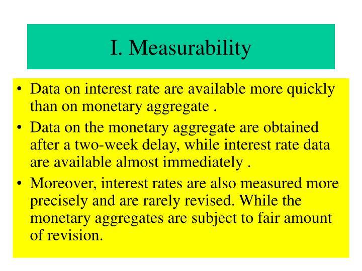 I. Measurability