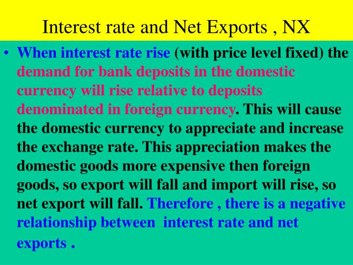 Interest rate and Net Exports , NX