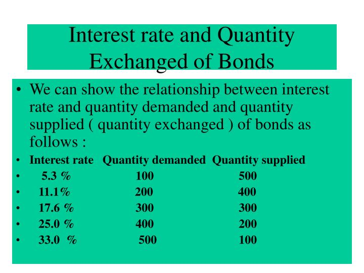 Interest rate and Quantity Exchanged of Bonds