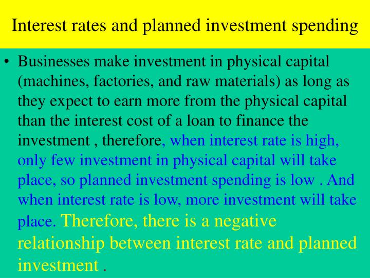 Interest rates and planned investment spending