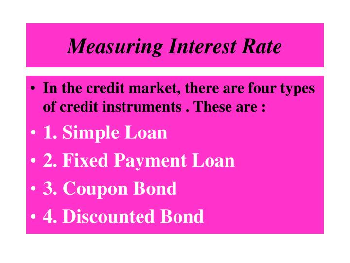 Measuring Interest Rate