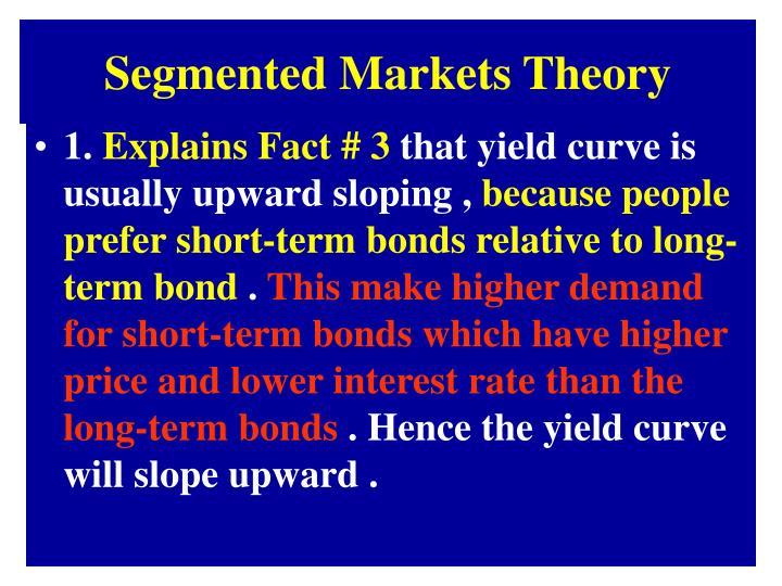 Segmented Markets Theory
