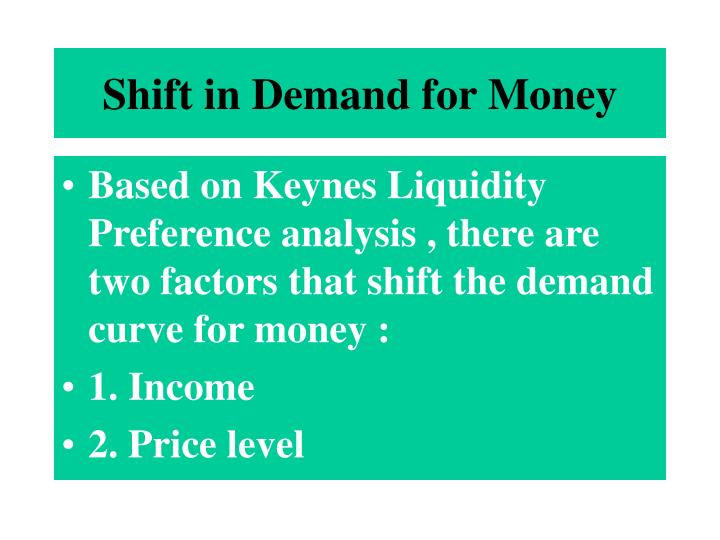Shift in Demand for Money