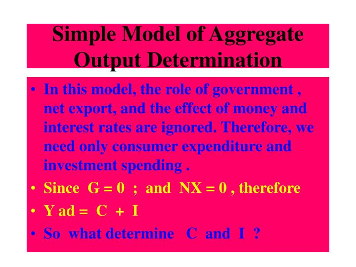 Simple Model of Aggregate Output Determination