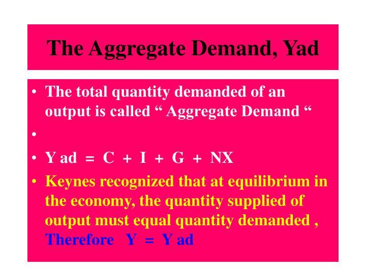 The Aggregate Demand, Yad