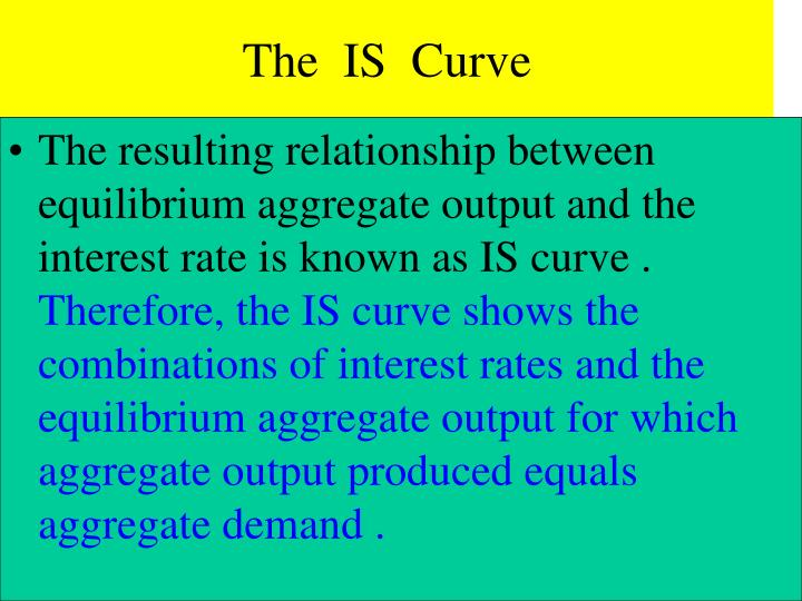 The  IS  Curve