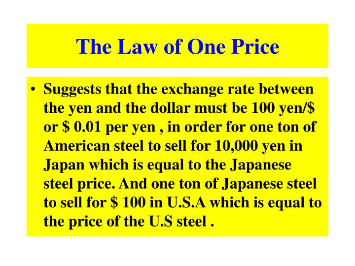 The Law of One Price