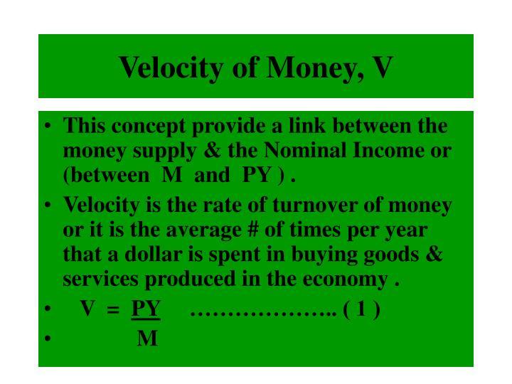 Velocity of Money, V