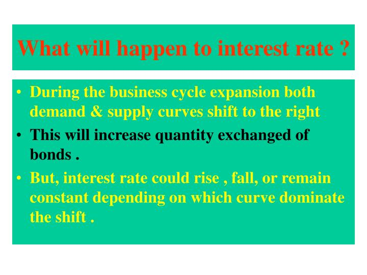 What will happen to interest rate ?