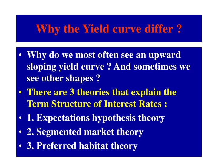 Why the Yield curve differ ?