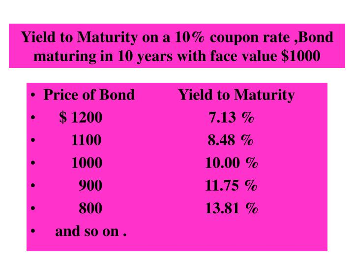 Yield to Maturity on a 10% coupon rate ,Bond maturing in 10 years with face value $1000