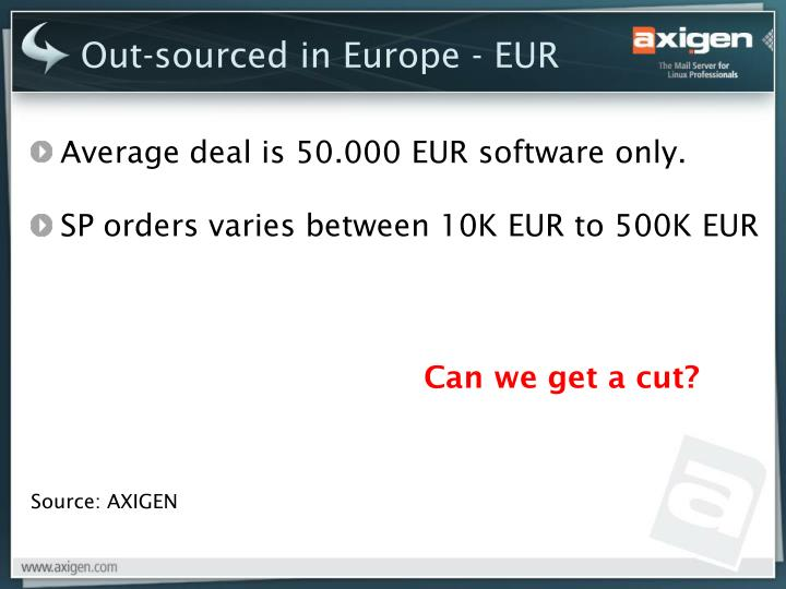 Out-sourced in Europe - EUR