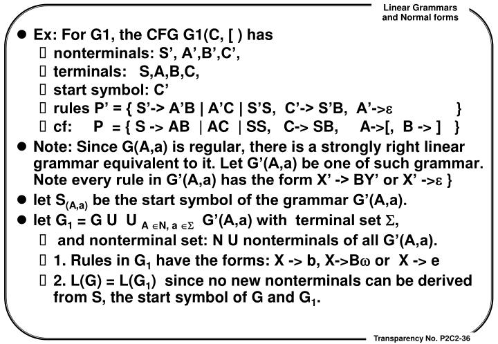 Ex: For G1, the CFG G1(C, [ ) has