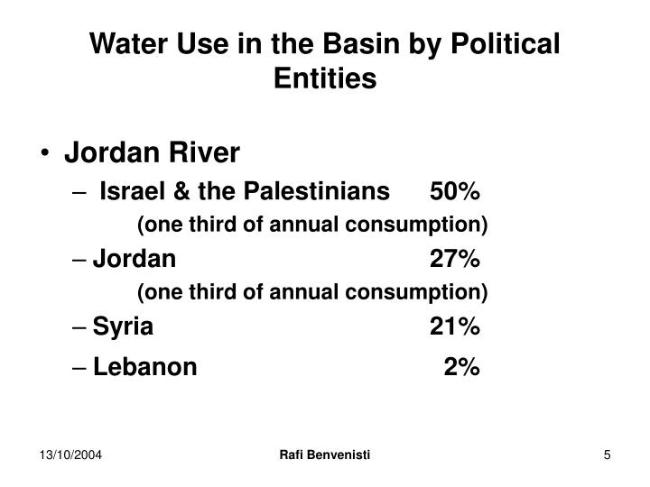 Water Use in the Basin by Political Entities