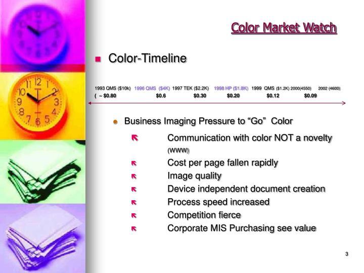 Color Market Watch