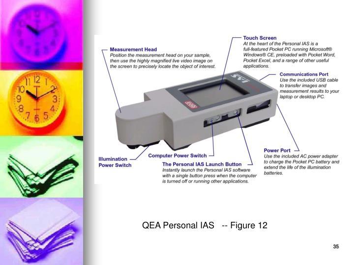 QEA Personal IAS   -- Figure 12