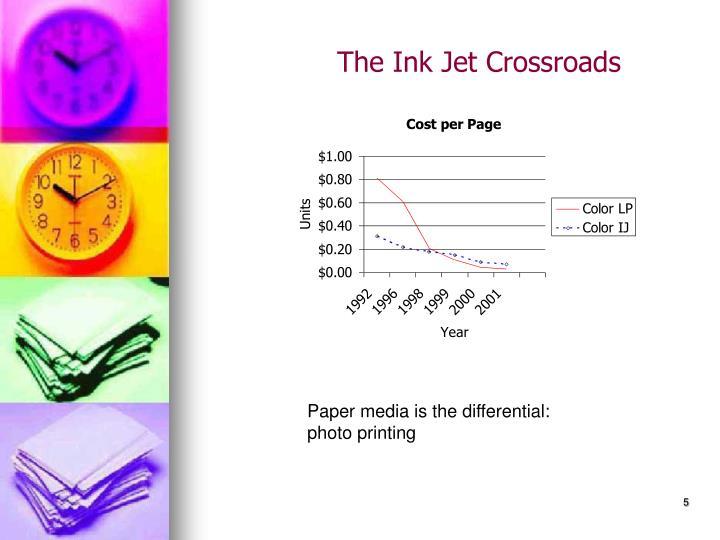 The Ink Jet Crossroads