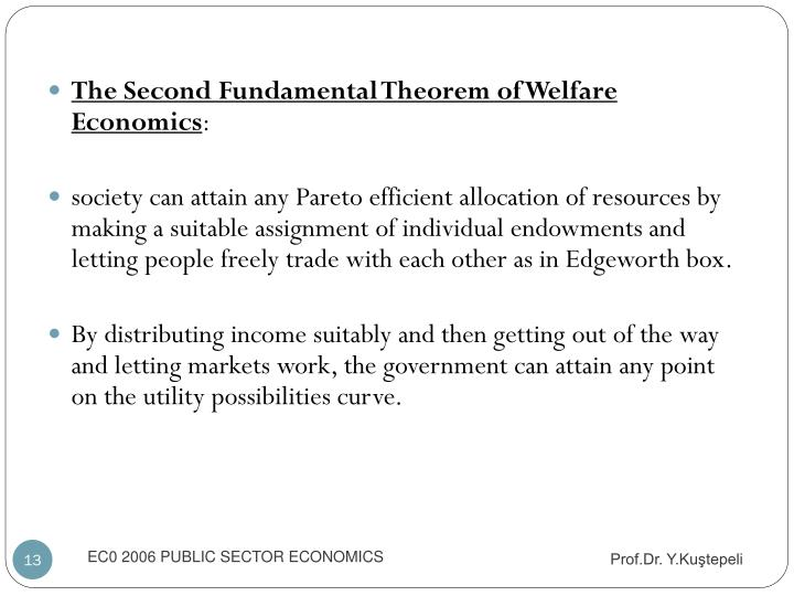 The Second Fundamental Theorem of Welfare Economics