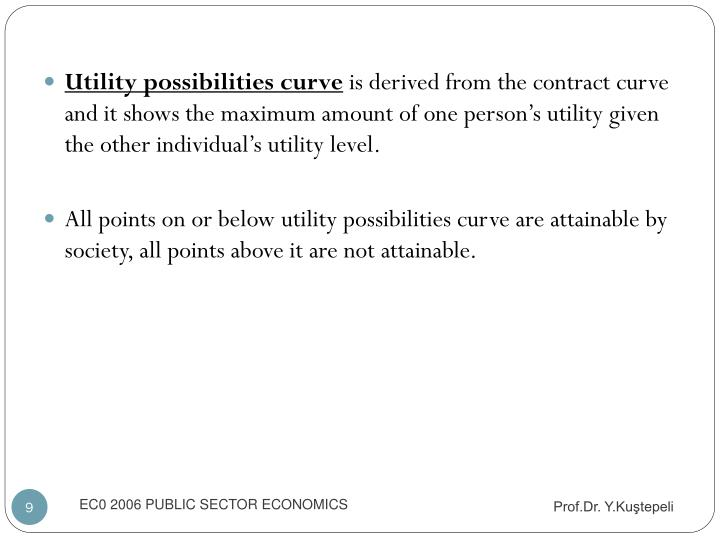 Utility possibilities curve