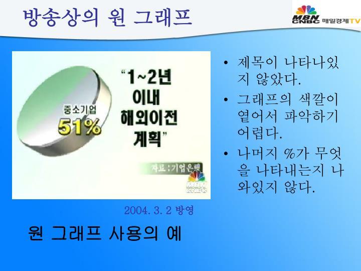 방송상의 원 그래프