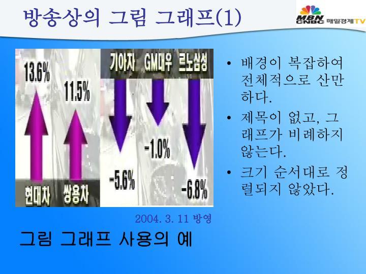 방송상의 그림 그래프