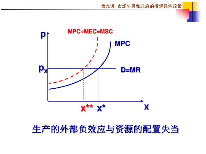 MPC+MEC=MSC