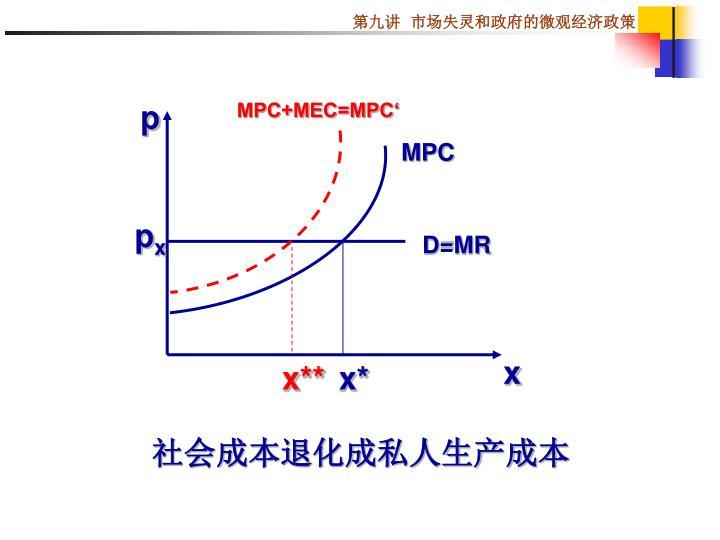 MPC+MEC=MPC'