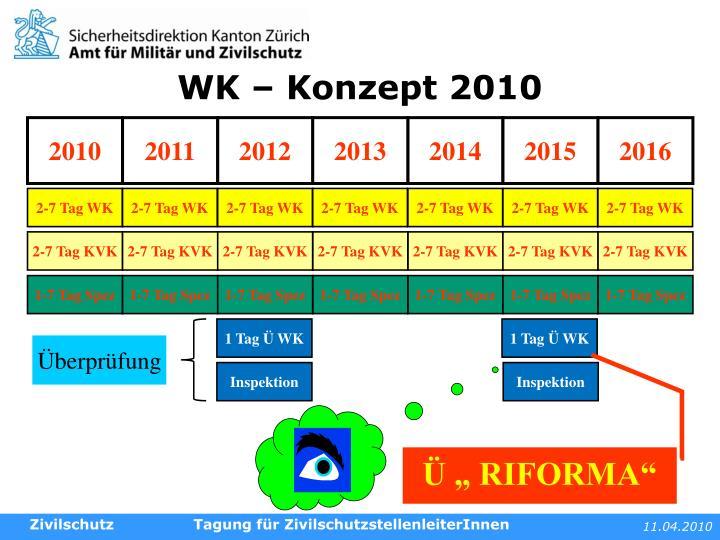 WK – Konzept 2010