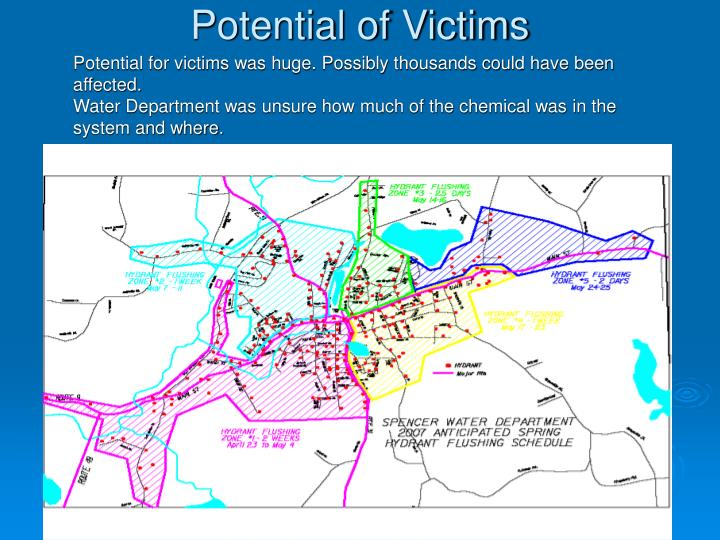 Potential of Victims