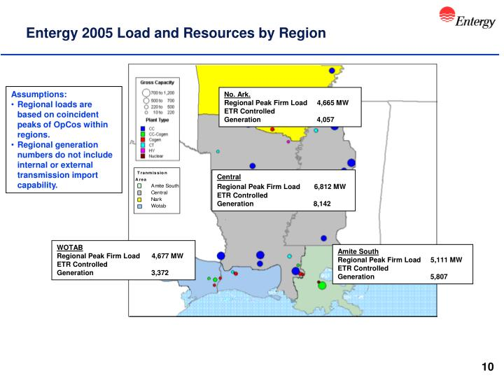 Entergy 2005 Load and Resources by Region