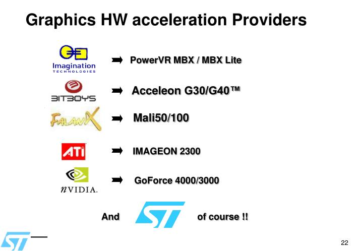 Graphics HW acceleration Providers