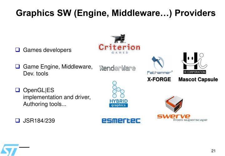 Graphics SW (Engine, Middleware…) Providers