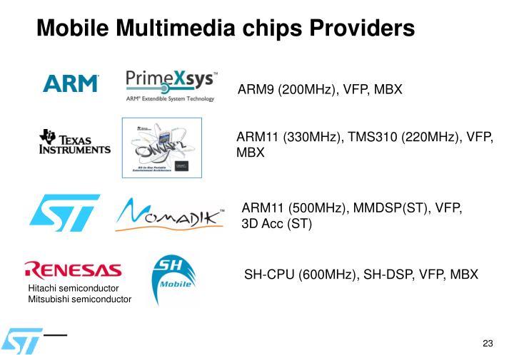 Mobile Multimedia chips Providers