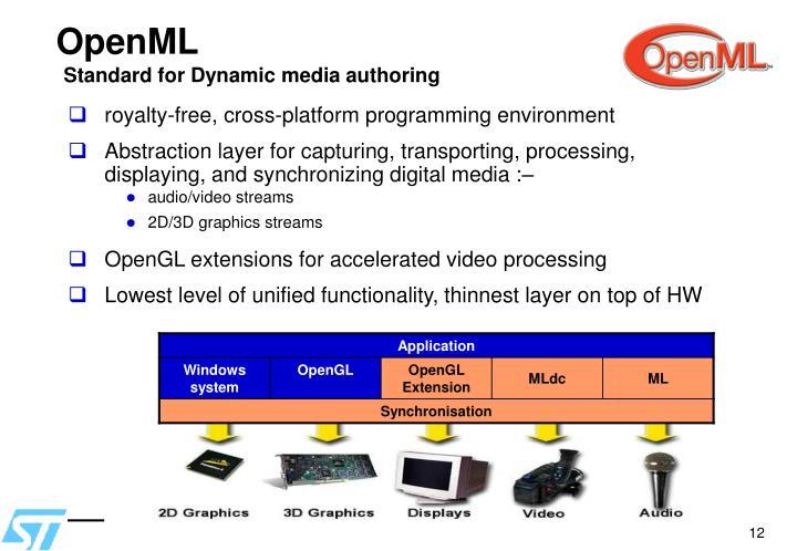 OpenML