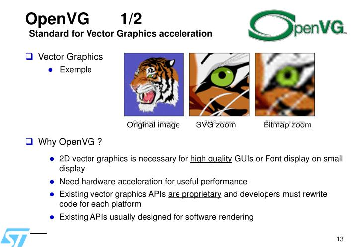 OpenVG  1/2